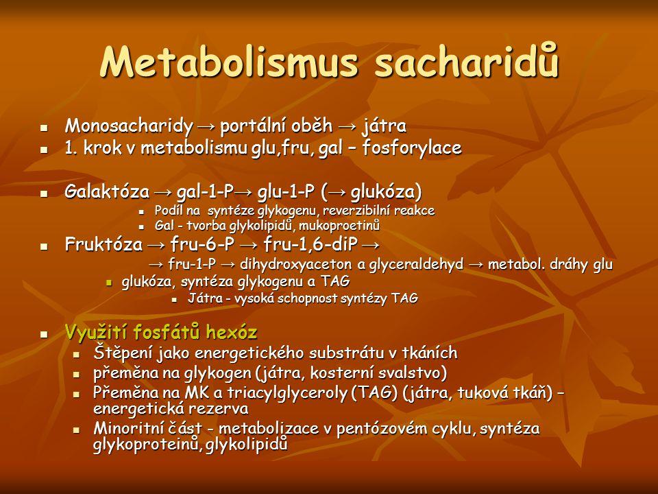 Metabolismus sacharidů Monosacharidy → portální oběh → játra Monosacharidy → portální oběh → játra 1. krok v metabolismu glu,fru, gal – fosforylace 1.