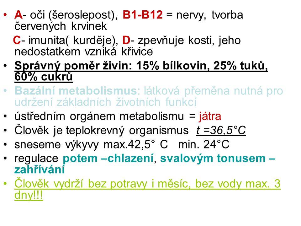 A- oči (šeroslepost), B1-B12 = nervy, tvorba červených krvinek C- imunita( kurděje), D- zpevňuje kosti, jeho nedostatkem vzniká křivice Správný poměr živin: 15% bílkovin, 25% tuků, 60% cukrů Bazální metabolismus: látková přeměna nutná pro udržení základních životních funkcí ústředním orgánem metabolismu = játra Člověk je teplokrevný organismus t =36,5°C sneseme výkyvy max.42,5° C min.