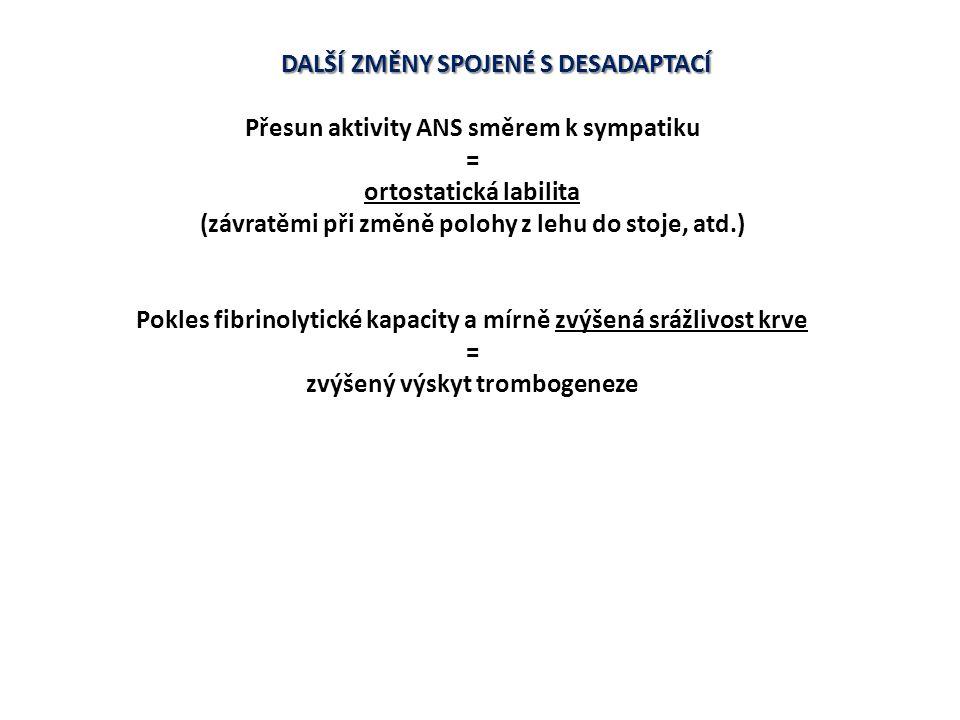 DALŠÍ ZMĚNY SPOJENÉ S DESADAPTACÍ Přesun aktivity ANS směrem k sympatiku = ortostatická labilita (závratěmi při změně polohy z lehu do stoje, atd.) Po