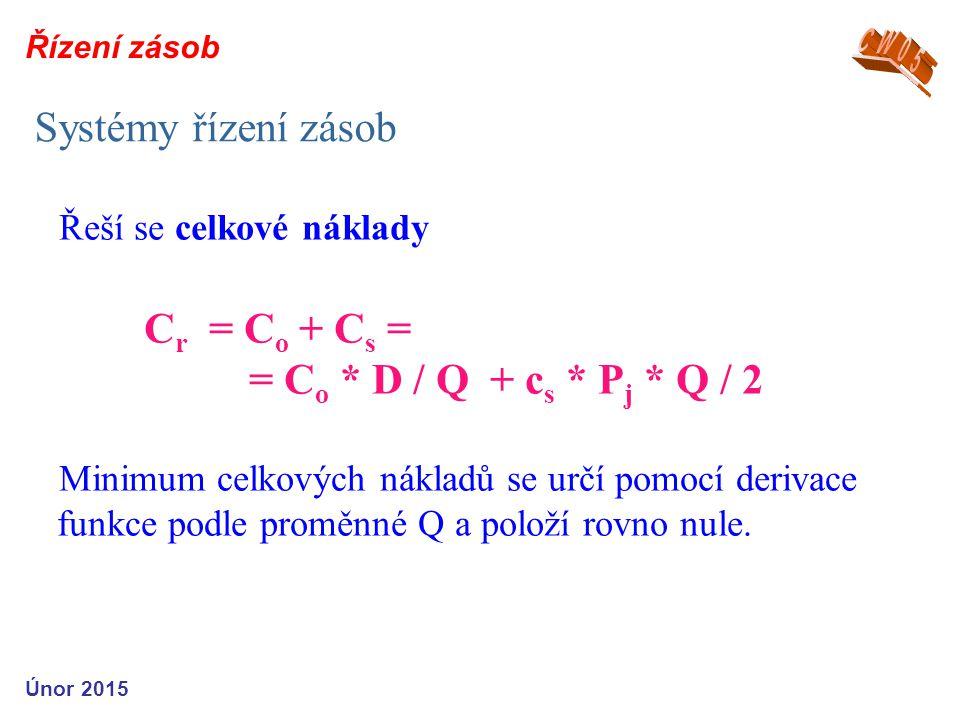 Systémy řízení zásob Řeší se celkové náklady C r = C o + C s = = C o * D / Q + c s * P j * Q / 2 Minimum celkových nákladů se určí pomocí derivace funkce podle proměnné Q a položí rovno nule.