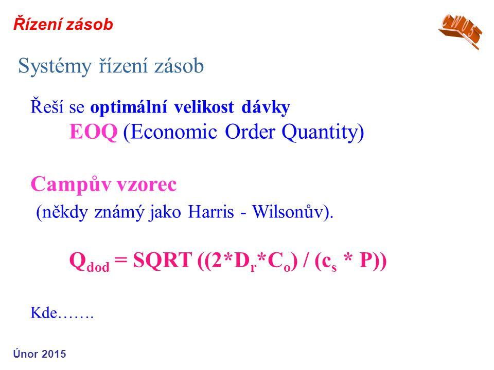 Systémy řízení zásob Řeší se optimální velikost dávky EOQ (Economic Order Quantity) Campův vzorec (někdy známý jako Harris - Wilsonův).