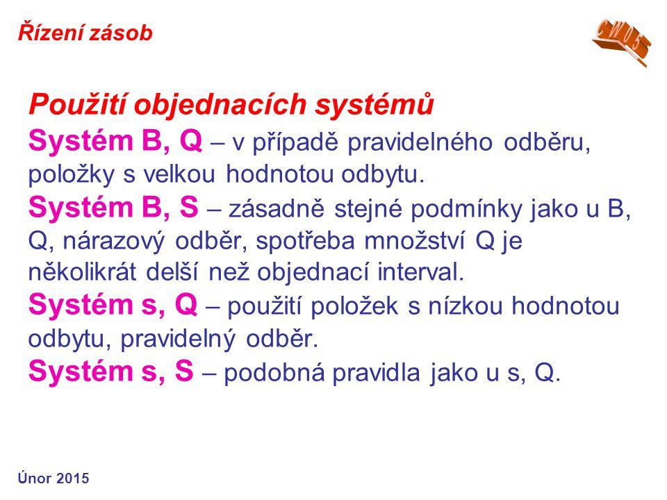 Použití objednacích systémů Systém B, Q – v případě pravidelného odběru, položky s velkou hodnotou odbytu.