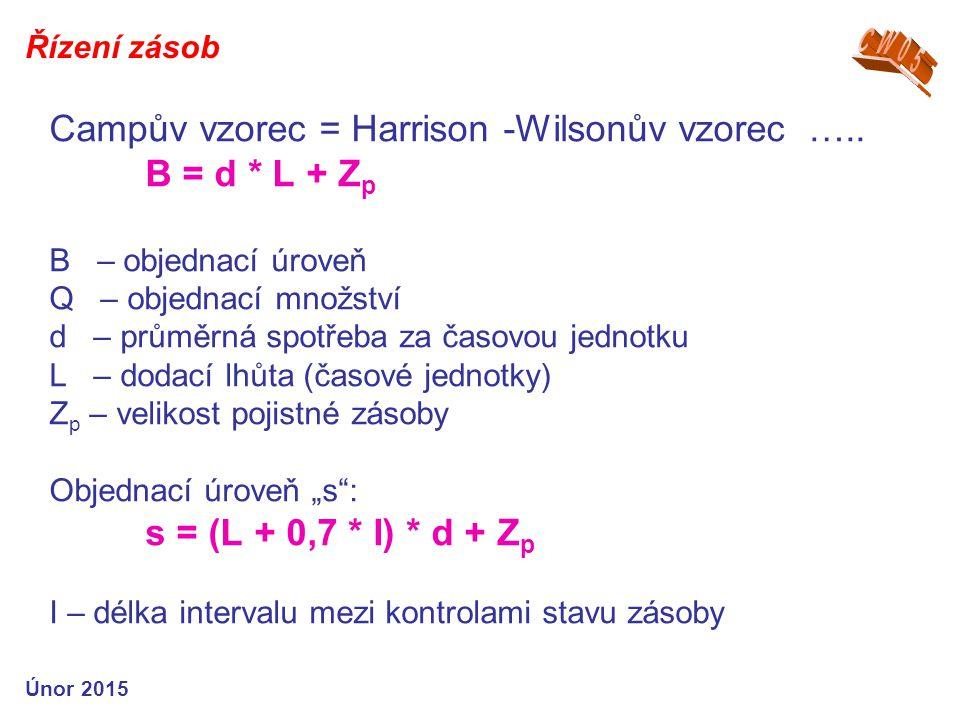 Campův vzorec = Harrison -Wilsonův vzorec …..