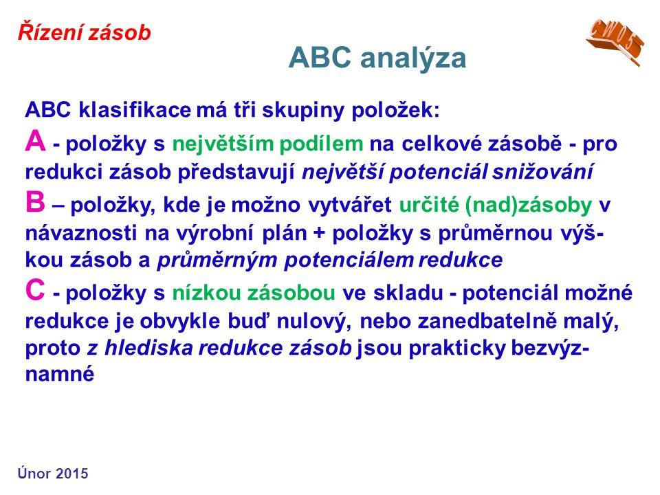 Řízení zásob ABC analýza Únor 2015 ABC klasifikace má tři skupiny položek: A - položky s největším podílem na celkové zásobě - pro redukci zásob představují největší potenciál snižování B – položky, kde je možno vytvářet určité (nad)zásoby v návaznosti na výrobní plán + položky s průměrnou výš- kou zásob a průměrným potenciálem redukce C - položky s nízkou zásobou ve skladu - potenciál možné redukce je obvykle buď nulový, nebo zanedbatelně malý, proto z hlediska redukce zásob jsou prakticky bezvýz- namné