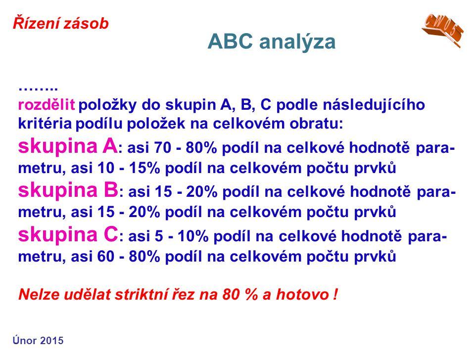 Řízení zásob ABC analýza Únor 2015 ……..