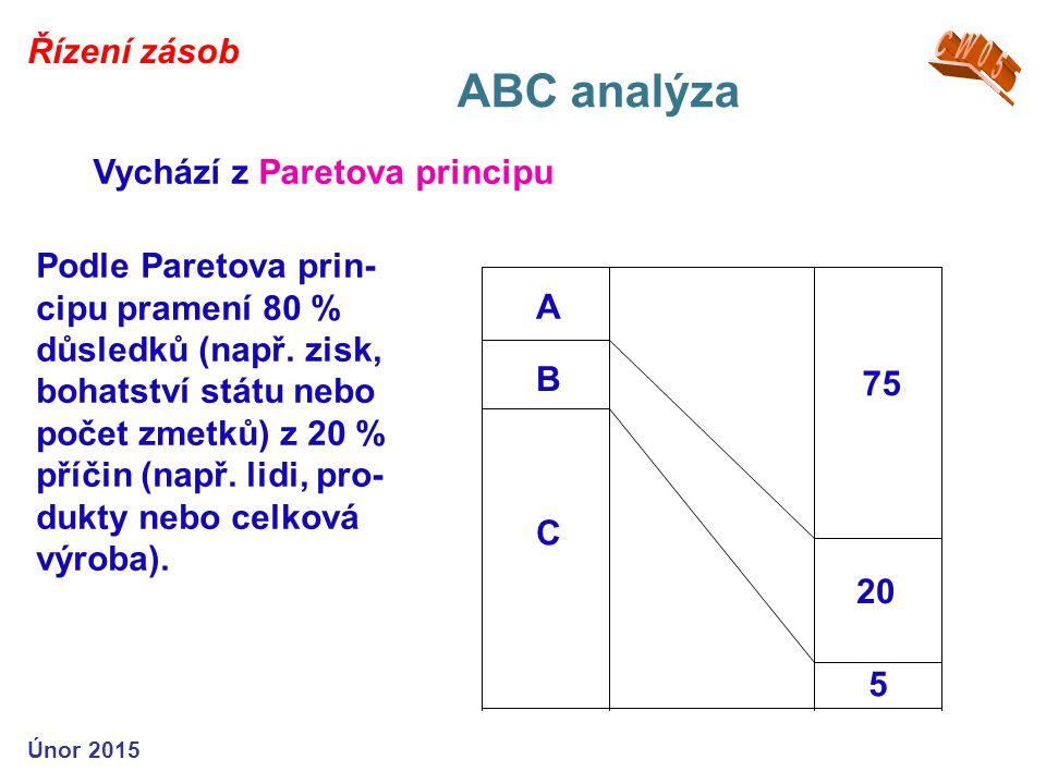 ABC analýza A B C 5 20 75 Podle Paretova prin- cipu pramení 80 % důsledků (např.