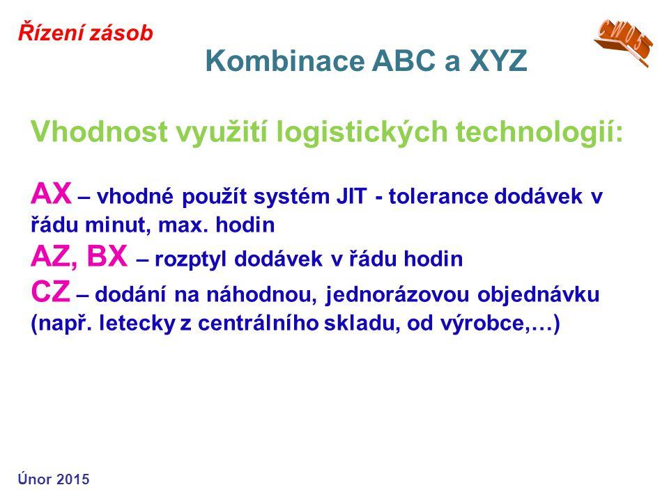 Vhodnost využití logistických technologií: AX – vhodné použít systém JIT - tolerance dodávek v řádu minut, max.