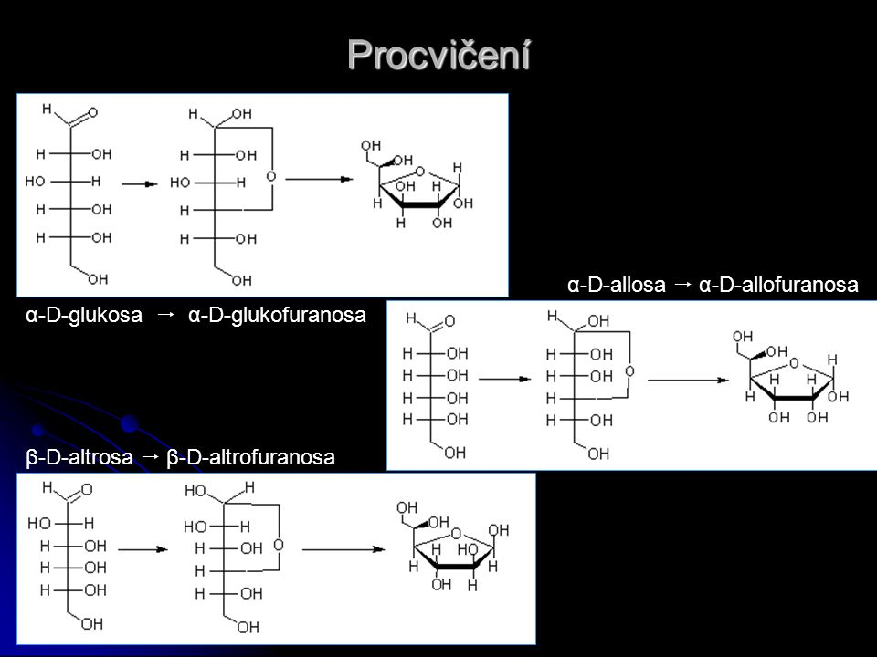 Procvičení α-D-glukosa  α-D-glukofuranosa α-D-allosa  α-D-allofuranosa β-D-altrosa  β-D-altrofuranosa
