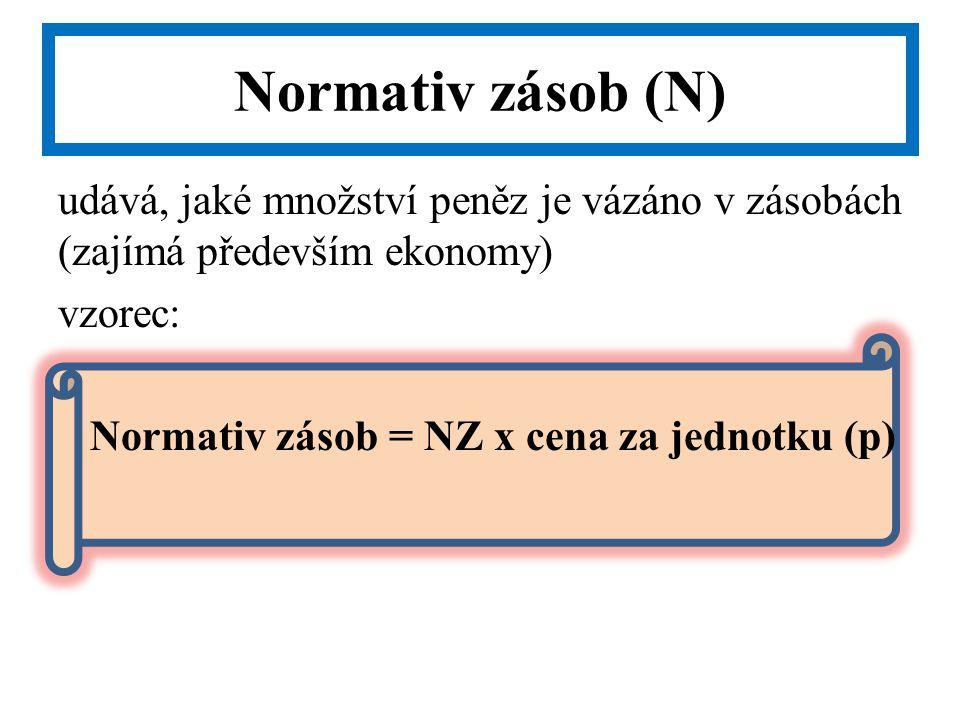 Normativ zásob (N) udává, jaké množství peněz je vázáno v zásobách (zajímá především ekonomy) vzorec: Normativ zásob = NZ x cena za jednotku (p)
