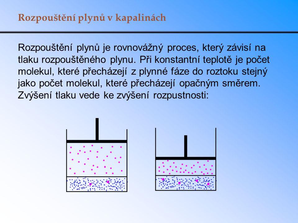Rozpouštění plynů v kapalinách Rozpouštění plynů je rovnovážný proces, který závisí na tlaku rozpouštěného plynu.