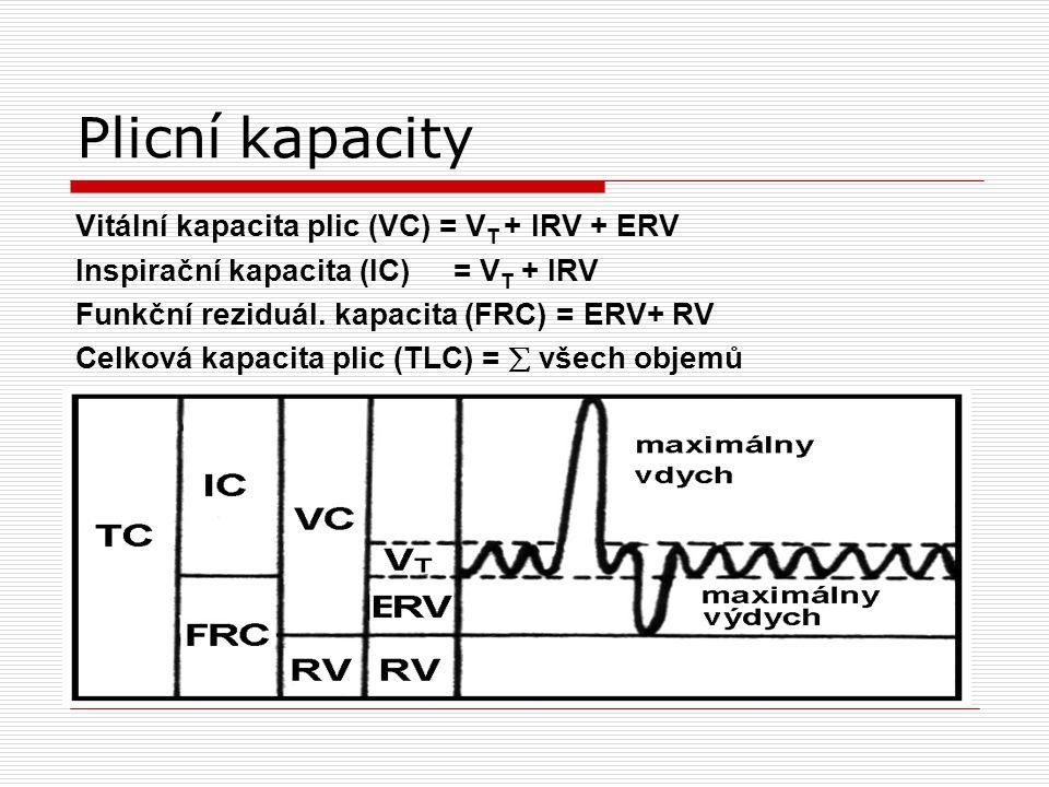 Plicní kapacity Vitální kapacita plic (VC) = V T + IRV + ERV Inspirační kapacita (IC) = V T + IRV Funkční reziduál.