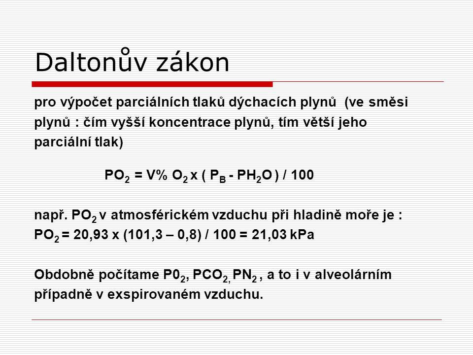 Daltonův zákon pro výpočet parciálních tlaků dýchacích plynů (ve směsi plynů : čím vyšší koncentrace plynů, tím větší jeho parciální tlak) PO 2 = V% O 2 x ( P B - PH 2 O ) / 100 např.