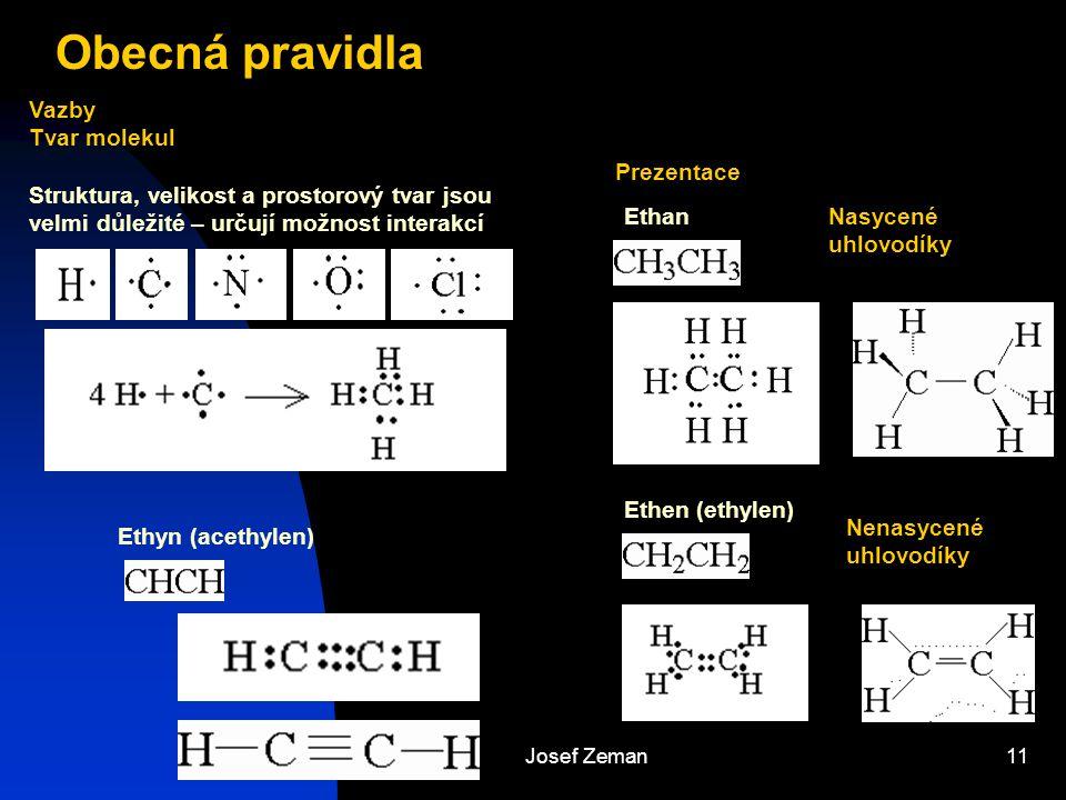 Josef Zeman11 Obecná pravidla Vazby Tvar molekul Struktura, velikost a prostorový tvar jsou velmi důležité – určují možnost interakcí Prezentace Ethan