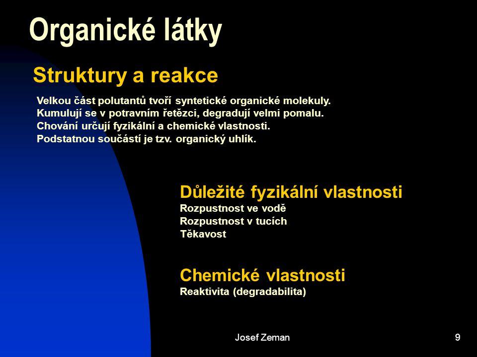 Josef Zeman10 Organické látky Chemické vlastnosti Nasycené molekuly, které obsahují pouze uhlík, vodík a halogenidy nejsou reaktivní Rozvětvené molekuly, jsou méně reaktivní než přímé řetězce Molekuly, které obsahují dvojité nebo trojité vazby jsou reaktivnější než jejich nasycené analogy Molekuly, které obsahují kyslík jsou reaktivnější než jejich bezkyslíkaté analogy Fyzikální vlastnosti Molekuly, které obsahují pouze uhlík, vodík a halogenidy nejsou rozpustné ve vodě Molekuly, které obsahují pouze uhlík, vodík a halogenidy jsou rozpustné v tucích Molekuly, které obsahují pouze uhlík, vodík a halogenidy jsou těkavé Molekuly, které obsahují kyslík, jsou rozpustnější než jejich bezkyslíkaté analogy Molekuly, které obsahují kyslík, jsou méně těkavé než jejich bezkyslíkaté analogy