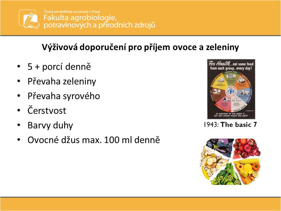Výživová doporučení pro příjem ovoce a zeleniny 5 + porcí denně Převaha zeleniny Převaha syrového Čerstvost Barvy duhy Ovocné džus max. 100 ml denně 1