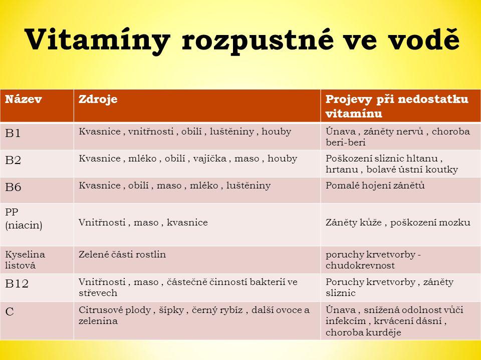 Vitamíny rozpustné v tucích NázevZdrojeProjevy při nedostatku vitamínu Amléko, vaječný žloutek ; provitamin A - Karoten je v mrkvi, rajčatech Zhoršení vidění za šera, změny na sliznicích D Rybí tuk, vejce, máslo, částečně vzniká v kůži při opalovaní Křivice (v dětství), měknutí kostí (v dospělosti) EObilné klíčky, mléko, vejce, slunečnicové semena Porucha tvorby pohlavních hormonů KZelené části rostlin, kapusta, špenátZhoršení srážlivosti krve, krvácivost tkání