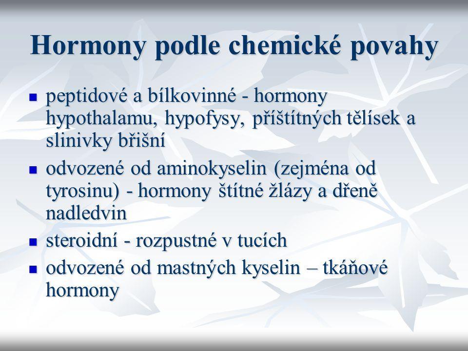 Hormony podle způsobu účinku endokrinní (systémové) – vznikají ve žlázách s vnitřní sekrecí a po těle se přepravují krví do svého působiště endokrinní (systémové) – vznikají ve žlázách s vnitřní sekrecí a po těle se přepravují krví do svého působiště parakrinní (lokální) – působí na tkáň, ve které vznikly parakrinní (lokální) – působí na tkáň, ve které vznikly autokrinní – působí na buňku, ve které vznikly autokrinní – působí na buňku, ve které vznikly