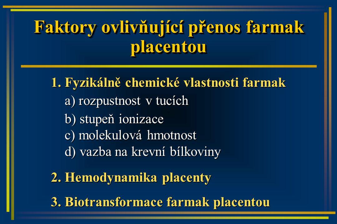 Faktory ovlivňující přenos farmak placentou placentou 1.