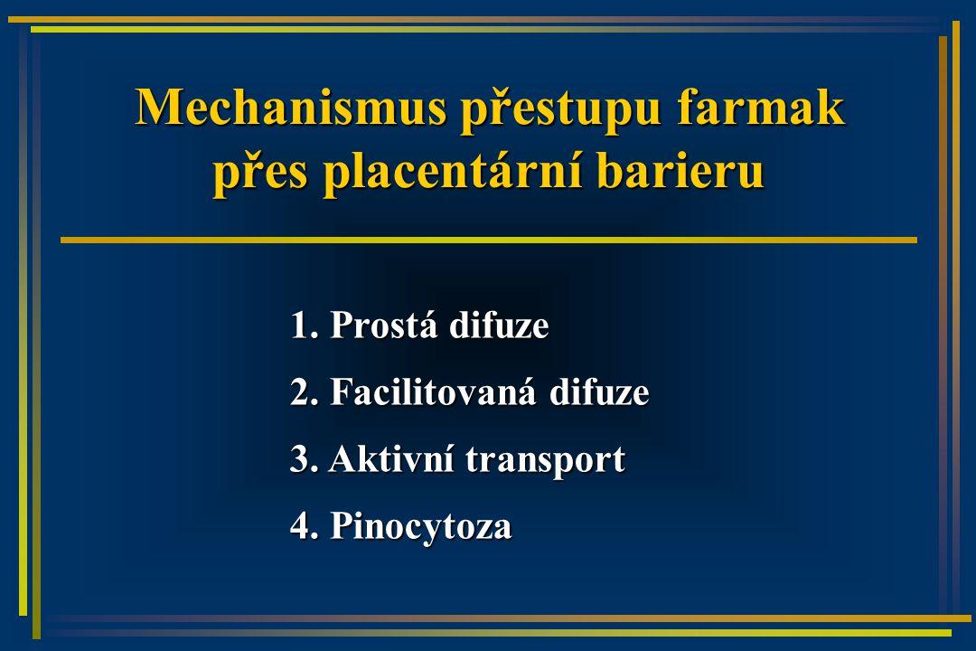 Mechanismus přestupu farmak přes placentární barieru 1.