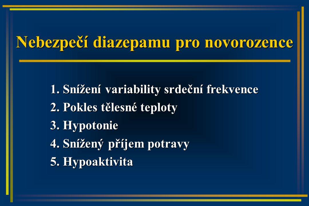 Nebezpečí diazepamu pro novorozence 1. Snížení variability srdeční frekvence 2.