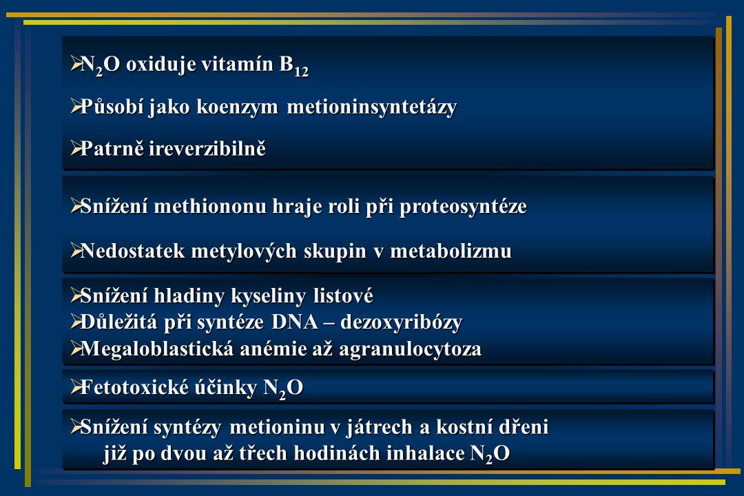  N 2 O oxiduje vitamín B 12  Působí jako koenzym metioninsyntetázy  Patrně ireverzibilně  N 2 O oxiduje vitamín B 12  Působí jako koenzym metioninsyntetázy  Patrně ireverzibilně  Snížení methiononu hraje roli při proteosyntéze  Nedostatek metylových skupin v metabolizmu  Snížení methiononu hraje roli při proteosyntéze  Nedostatek metylových skupin v metabolizmu  Snížení hladiny kyseliny listové  Důležitá při syntéze DNA – dezoxyribózy  Megaloblastická anémie až agranulocytoza  Snížení hladiny kyseliny listové  Důležitá při syntéze DNA – dezoxyribózy  Megaloblastická anémie až agranulocytoza  Fetotoxické účinky N 2 O  Snížení syntézy metioninu v játrech a kostní dřeni již po dvou až třech hodinách inhalace N 2 O  Snížení syntézy metioninu v játrech a kostní dřeni již po dvou až třech hodinách inhalace N 2 O