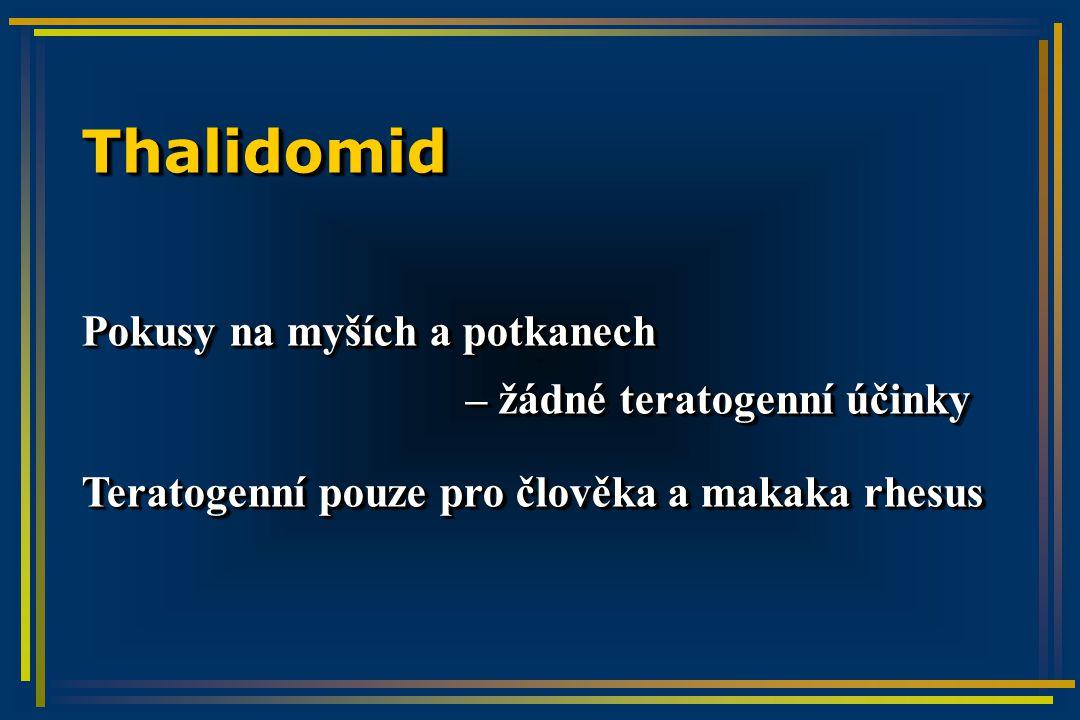 Thalidomid Pokusy na myších a potkanech – žádné teratogenní účinky Teratogenní pouze pro člověka a makaka rhesus Thalidomid Pokusy na myších a potkanech – žádné teratogenní účinky Teratogenní pouze pro člověka a makaka rhesus