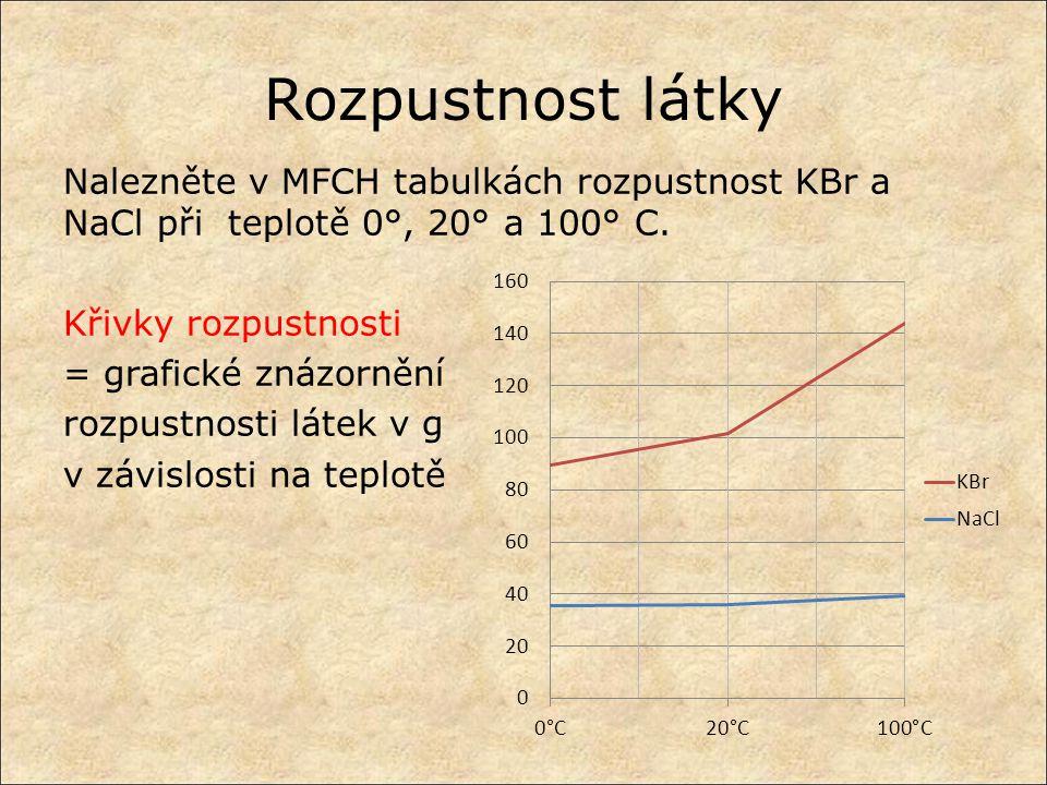 Vyjadřování složení směsí vyjadřuje se množstvím rozpuštěné látky ve směsi poměrný obsah složky = Množství složky a celé směsi lze vyjádřit: hmotností (m) [kg] objemem (V) [m 3 ] látkovým množstvím (n) [mol] množství složky množství celé směsi