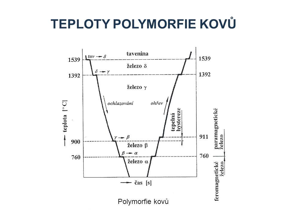 TEPLOTY POLYMORFIE KOVŮ Polymorfie kovů