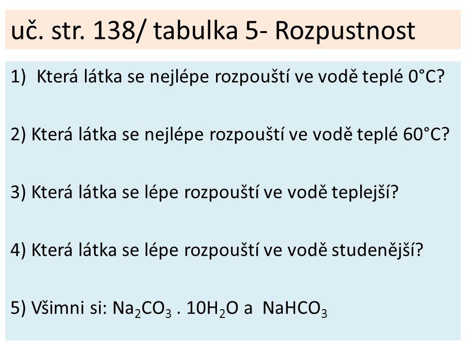 1)Která látka se nejlépe rozpouští ve vodě teplé 0°C? 2) Která látka se nejlépe rozpouští ve vodě teplé 60°C? 3) Která látka se lépe rozpouští ve vodě