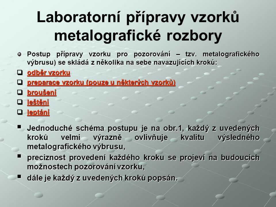 Laboratorní přípravy vzorků metalografické rozbory Postup přípravy vzorku pro pozorování – tzv. metalografického výbrusu) se skládá z několika na sebe