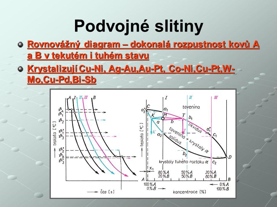Podvojné slitiny Rovnovážný diagram – kovy A a B v jsou v tekutám stavu úplně rozpustné v tuhém stavu úplně nerozpustné Krystalizují Al-Hg, Al-Sn, Sb-Si, Sn-Si