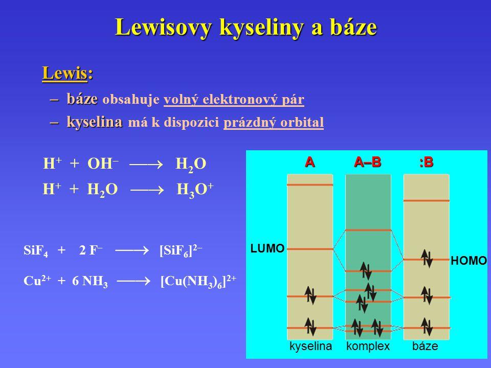 Lewisovy kyseliny a báze H + + OH –  H 2 O H + + H 2 O  H 3 O + Lewis: –báze – báze obsahuje volný elektronový pár –kyselina – kyselina má k dispozici prázdný orbital SiF 4 + 2 F –  [SiF 6 ] 2– Cu 2+ + 6 NH 3  [Cu(NH 3 ) 6 ] 2+ A A–B :B A A–B :B kyselina komplex báze LUMO HOMO