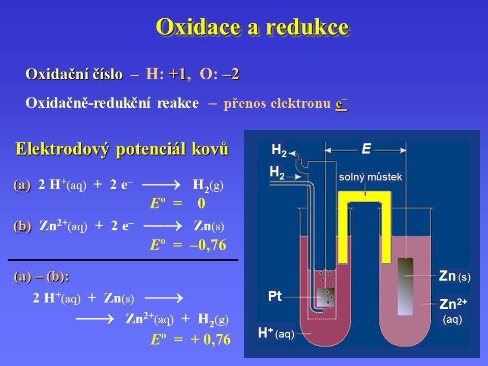 Oxidace a redukce Oxidační číslo číslo – H: +1 +1, O: –2–2–2–2 e – Oxidačně-redukční reakce – přenos elektronu e – Elektrodový potenciál kovů solný můstek H2H2 H2H2 Zn (s) Pt Zn 2+ (aq) H + (aq) E (a) (a) 2 H + (aq) + 2 e –  H 2 (g) Eº = 0 (b) (b) Zn 2+ (aq) + 2 e –  Zn (s) Eº = –0,76 (a) – (b): 2 H + (aq) + Zn (s)   Zn 2+ (aq) + H 2 (g) Eº = + 0,76