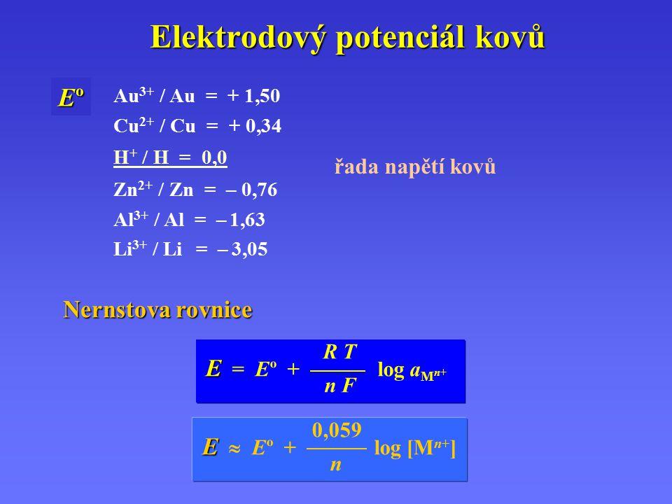 Elektrodový potenciál kovů Au 3+ / Au = + 1,50 Cu 2+ / Cu = + 0,34 H + / H = 0,0 Zn 2+ / Zn = – 0,76 Al 3+ / Al = – 1,63 Li 3+ / Li = – 3,05 R T E E = Eº + log a M n+ n F EºEºEºEº řada napětí kovů Nernstova rovnice 0,059 E E  Eº + log [M n+ ] n