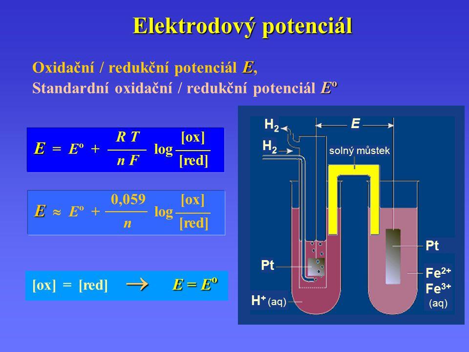 Elektrodový potenciál 0,059 [ox] E E  Eº + log n [red] R T [ox] E E = Eº + log n F [red] E Oxidační / redukční potenciál E, Eº Standardní oxidační / redukční potenciál Eº solný můstek H2H2 H2H2 Pt Fe 2+ Fe 3+ (aq) H + (aq) E [ox] = [red] E= EºEºEºEº