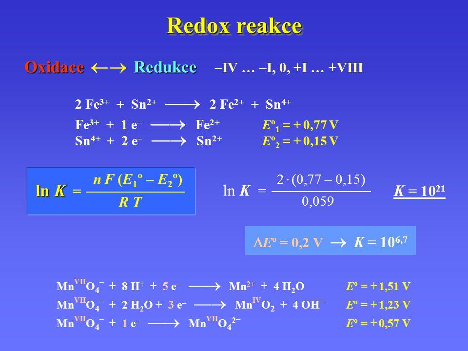 Redox reakce OxidaceRedukce Oxidace  Redukce –IV … –I, 0, +I … +VIII 2 Fe 3+ + Sn 2+  2 Fe 2+ + Sn 4+ Fe 3+ + 1 e –  Fe 2+ Eº 1 = + 0,77 V Sn 4+ + 2 e –  Sn 2+ Eº 2 = + 0,15 V n F (E 1 º – E 2 º) ln K ln K = R T Mn VII O 4 – + 8 H + + 5 e –  Mn 2+ + 4 H 2 O Eº = + 1,51 V Mn VII O 4 – + 2 H 2 O + 3 e –  Mn IV O 2 + 4 OH – Eº = + 1,23 V Mn VII O 4 – + 1 e –  Mn VII O 4 2 – Eº = + 0,57 V 2 · (0,77 – 0,15) ln K = 0,059 K = 10 21  Eº = 0,2 V  K = 10 6,7