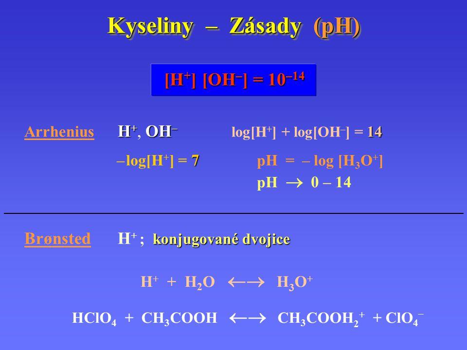 Kyseliny – Zásady (pH) [H+] [OH–] = 10–14 H + OH – 14 Arrhenius H +, OH – log[H + ] + log[OH – ] = 14 7 – log[H + ] = 7 pH = – log [H 3 O + ] pH  0 – 14 konjugované dvojice BrønstedH + ; konjugované dvojice H + + H 2 O  H 3 O + HClO 4 + CH 3 COOH  CH 3 COOH 2 + + ClO 4 –