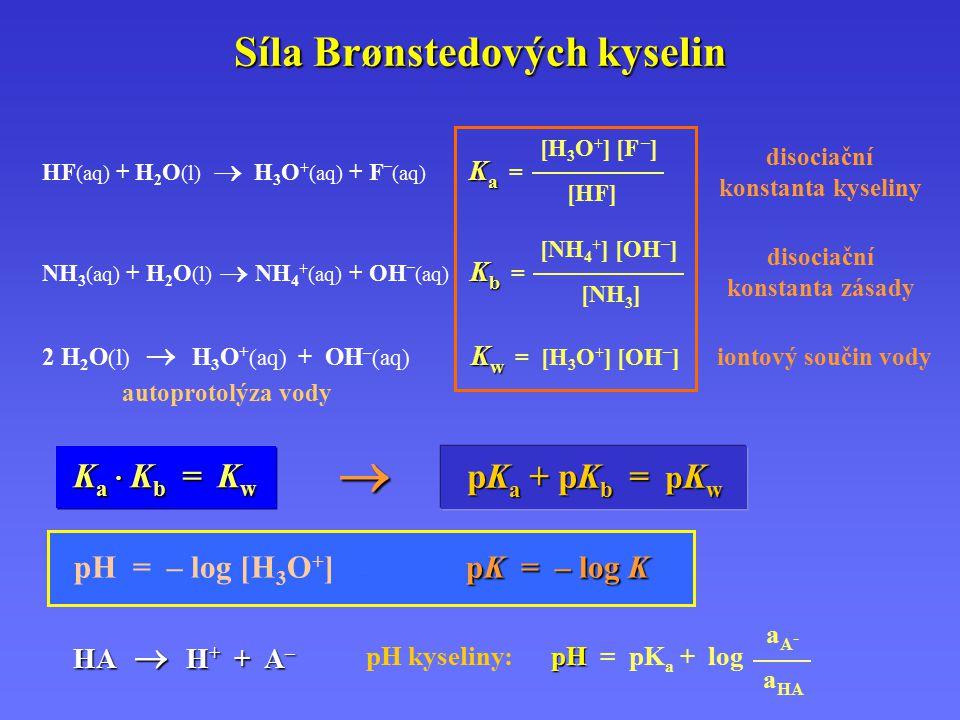 Síla Brønstedových kyselin HA     H+ + A– a A - pH pH kyseliny: pH = pK a + log a HA [H 3 O + ] [F – ] K a HF (aq) + H 2 O (l)  H 3 O + (aq) + F – (aq) K a = [HF] [NH 4 + ] [OH – ] K b NH 3 (aq) + H 2 O (l)  NH 4 + (aq) + OH – (aq) K b = [NH 3 ] K w 2 H 2 O (l)  H 3 O + (aq) + OH – (aq) K w = [H 3 O + ] [OH – ] iontový součin vody Ka · Kb = Kw p pp pKa + pKb = pKw  pH = – log [H 3 O + ]......