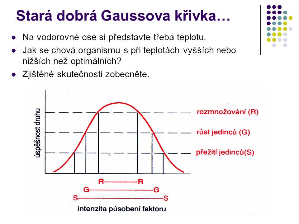 Stará dobrá Gaussova křivka… Na vodorovné ose si představte třeba teplotu. Jak se chová organismu s při teplotách vyšších nebo nižších než optimálních