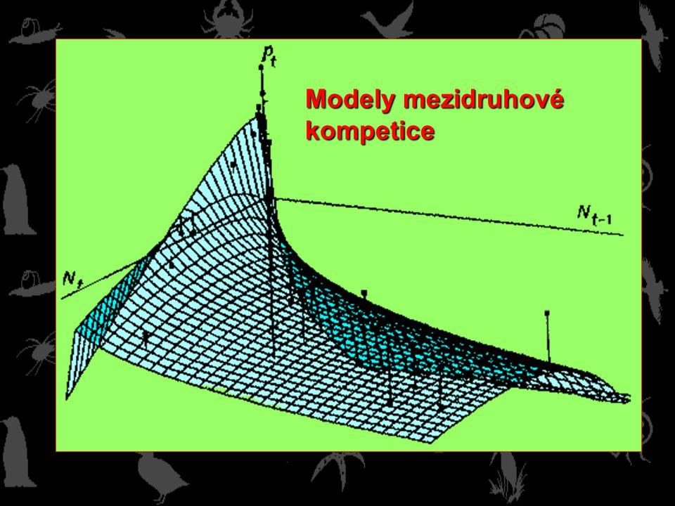 Modely mezidruhové kompetice