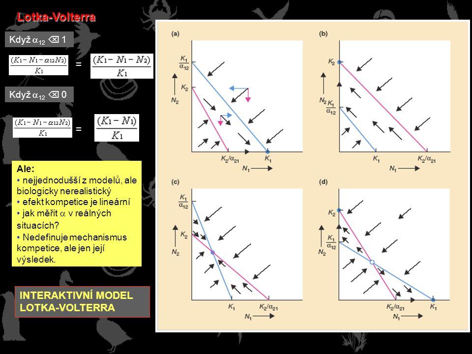 Lotka-Volterra Ale: nejjednodušší z modelů, ale biologicky nerealistický efekt kompetice je lineární jak měřit  v reálných situacích.