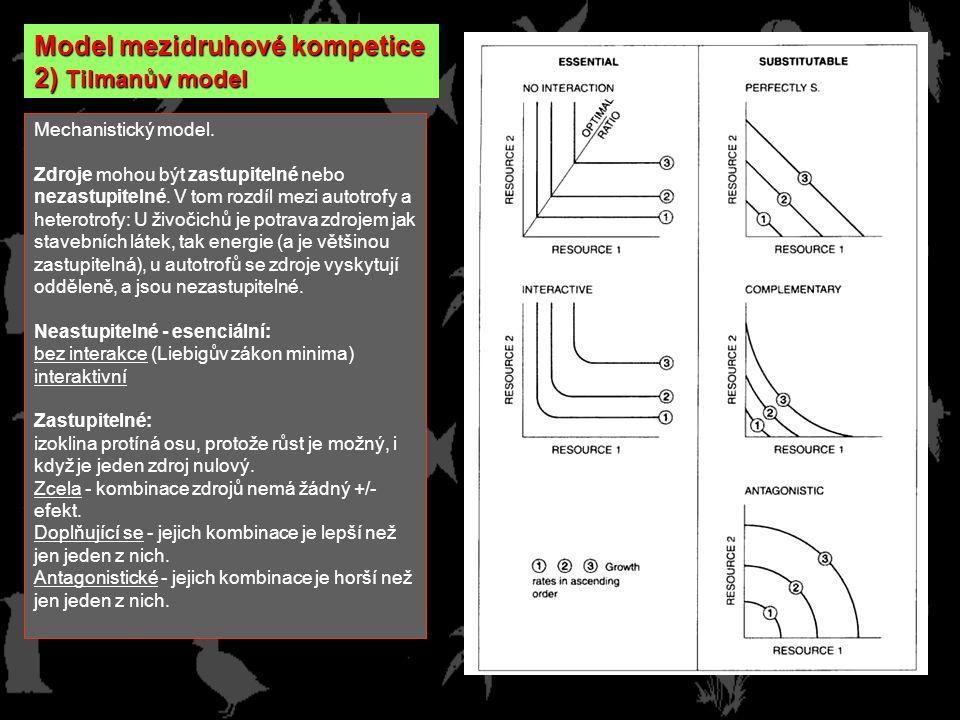 Model mezidruhové kompetice 2) Tilmanův model Mechanistický model.