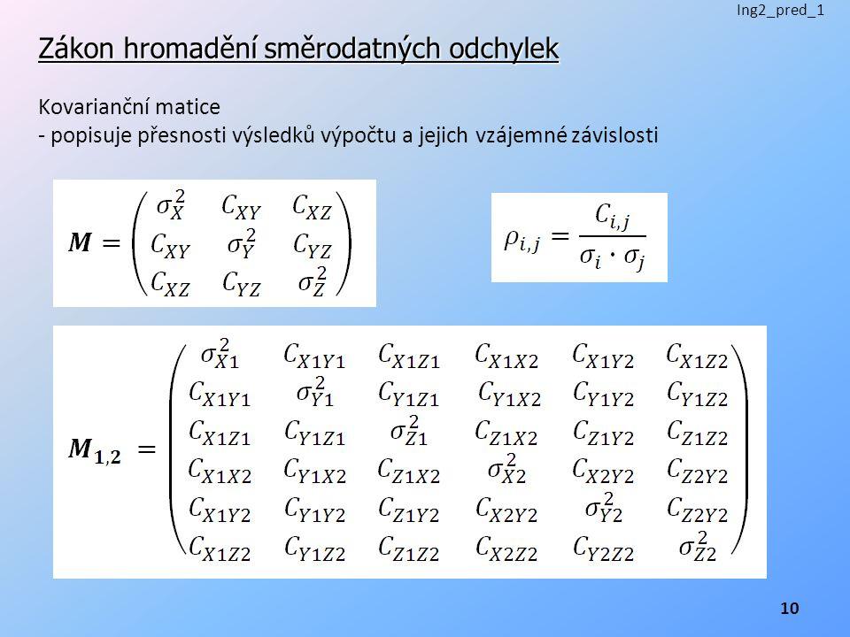 Zákon hromadění směrodatných odchylek Kovarianční matice - popisuje přesnosti výsledků výpočtu a jejich vzájemné závislosti Ing2_pred_1 10