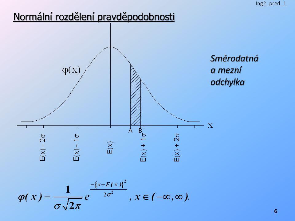Normální rozdělení pravděpodobnosti Ing2_pred_1 6 Směrodatná a mezní odchylka