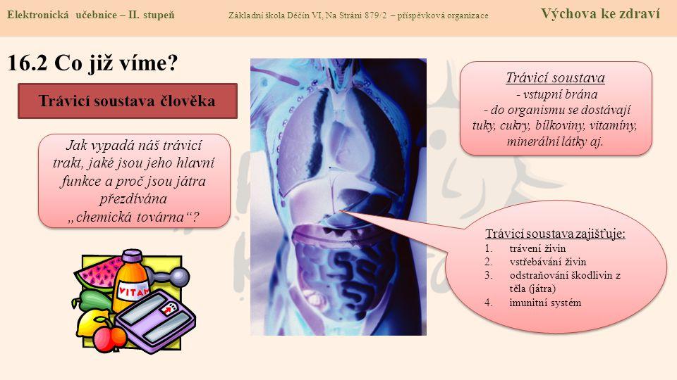 16.2 Co již víme? Elektronická učebnice - II. stupeň Základní škola Děčín VI, Na Stráni 879/2 – příspěvková organizace Chemie Elektronická učebnice –