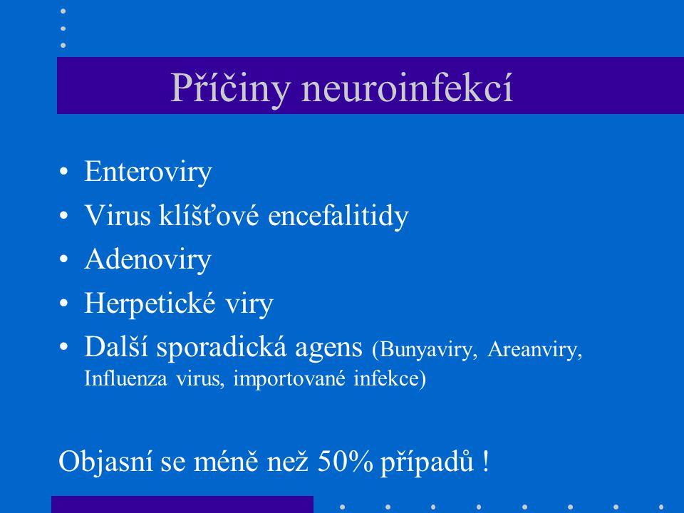 Příčiny neuroinfekcí Enteroviry Virus klíšťové encefalitidy Adenoviry Herpetické viry Další sporadická agens (Bunyaviry, Areanviry, Influenza virus, i