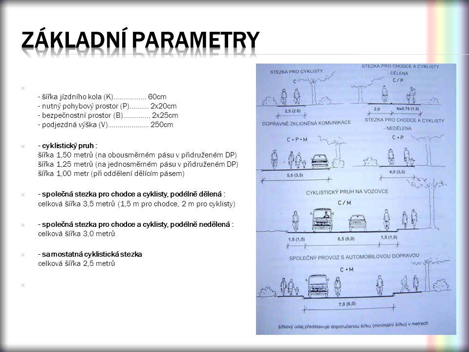  - šířka jízdního kola (K)................. 60cm - nutný pohybový prostor (P).......... 2x20cm - bezpečnostní prostor (B).............. 2x25cm - podj