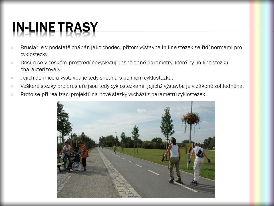  Bruslař je v podstatě chápán jako chodec, přitom výstavba in-line stezek se řídí normami pro cyklostezky.  Dosud se v českém prostředí nevyskytují