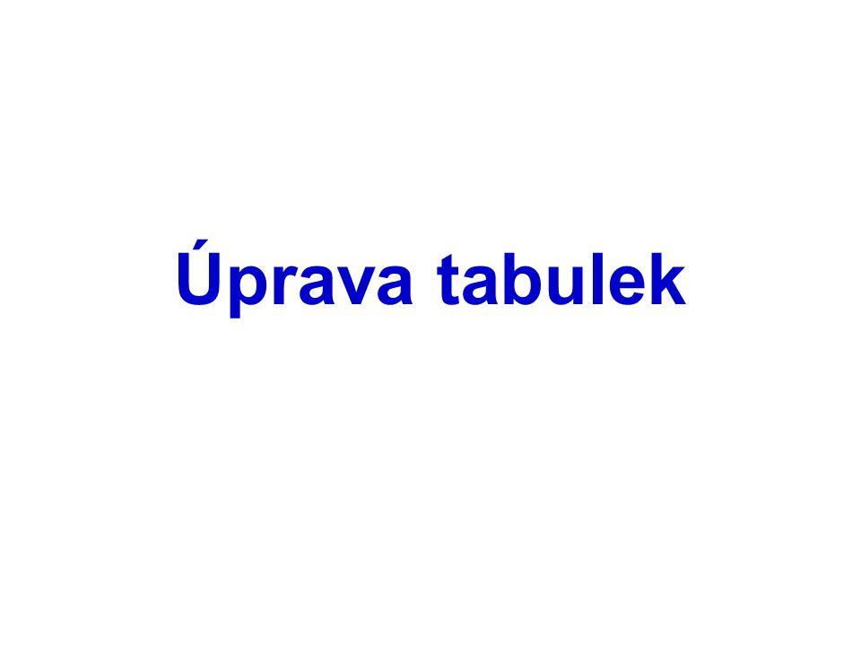Úprava tabulek