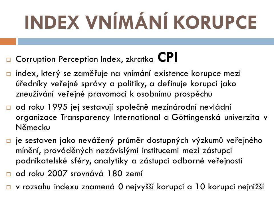 INDEX VNÍMÁNÍ KORUPCE  Corruption Perception Index, zkratka CPI  index, který se zaměřuje na vnímání existence korupce mezi úředníky veřejné správy
